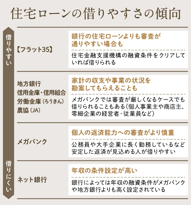 ginkouloan_shinsa_sub01.jpg